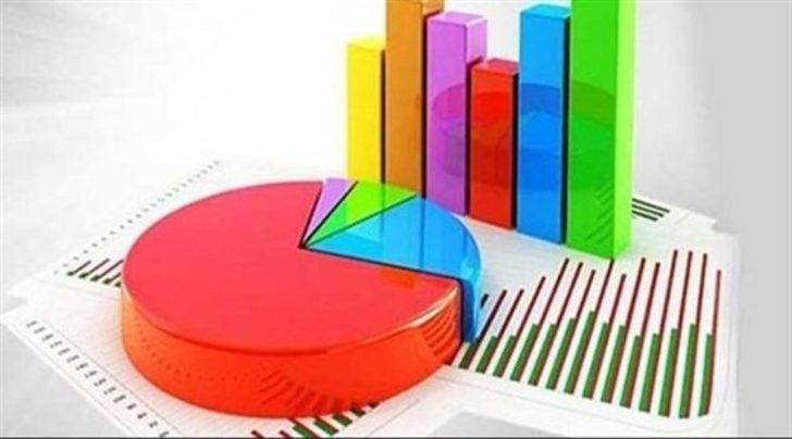 24 Haziran erken seçim sonuçları için Remres Araştırma'dan yeni anket! Hangi parti ne kadar oy alacak?