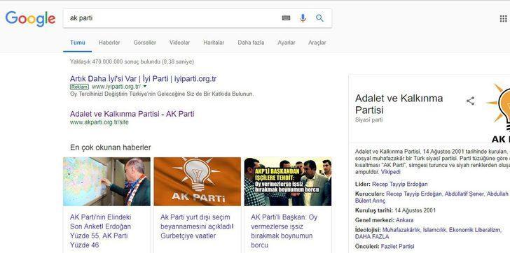İKTİDARSIZLIK, GÜNEŞ, VPN...