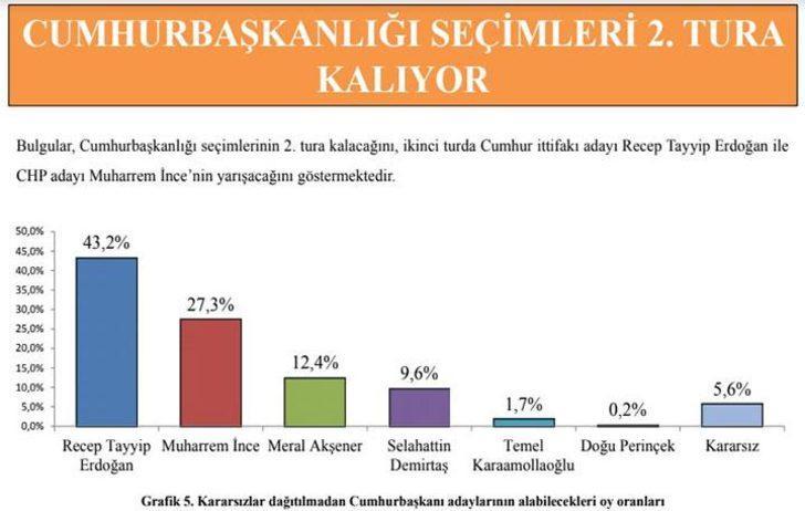 HDP KIL PAYI ÇOĞUNLUĞU SAĞLIYOR