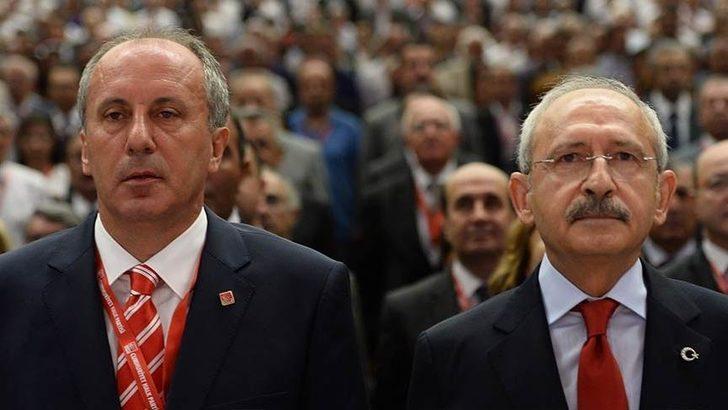 'CHP'de Genel Başkan kim olsun?' anketinde Muharrem İnce fark attı