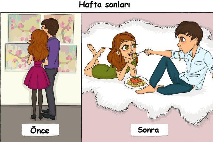 Evlilik öncesi yaşam ve evlilik sonrası yaşam