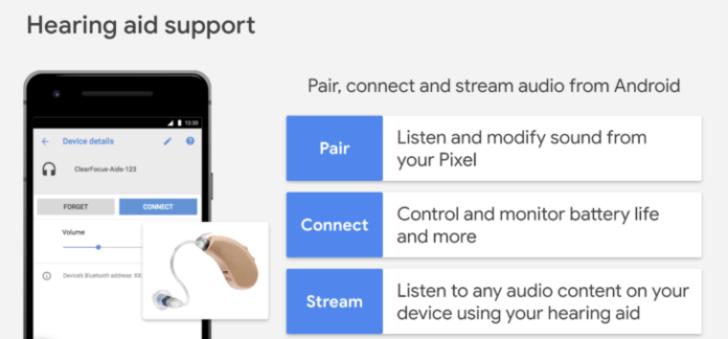 Google telefon bağlantılı işitme cihazlarının önünü açıyor