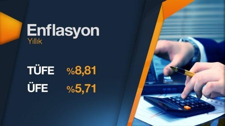 Türkiye'deki Enflasyon Oranı Yüzde 8.81! Peki Bu Bela Diğer Ülkelerde Ne Durumda?