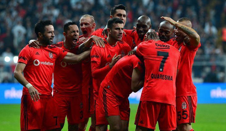 Beşiktaş 9 kişilik Rizespor'a fark attı ile ilgili görsel sonucu